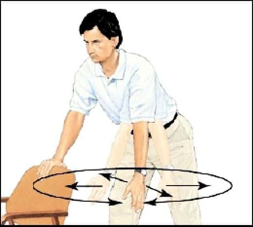 Sirkeløvelse - Codmans øvelse