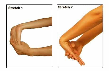 Uttøyning av håndleddet